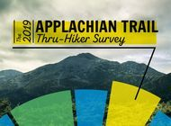 The 2019 Hiker Survey: General Information