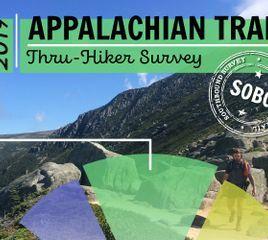 Southbound Thru-Hikers: The Appalachian Trail Hiker Survey