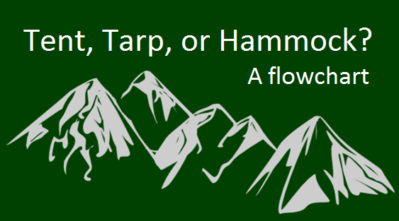 Hammock, Tent, or Tarp?  A Flowchart