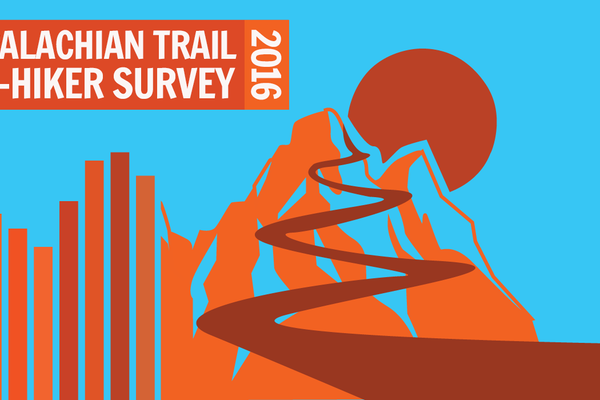 The 2016 Appalachian Trail Thru-Hiker Survey: General Hiker Stats