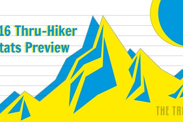 Sneak Peek: 2016 Appalachian Trail Thru-Hiker Stats
