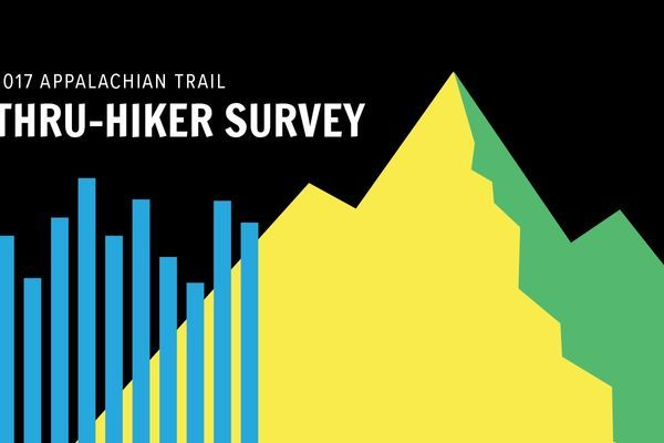 The 2017 Appalachian Trail Thru-Hiker Survey: General Hiker Stats