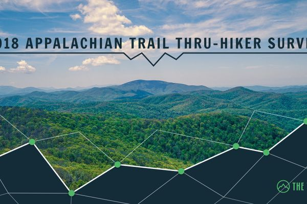 The 2018 Appalachian Trail Thru-Hiker Survey: General Information