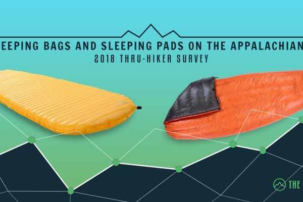 Top Sleeping Bags and Sleeping Pads on the Appalachian Trail: 2018 Thru-Hiker Survey
