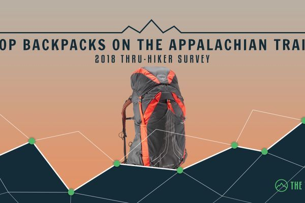 Top Backpacks on the Appalachian Trail: 2018 Thru-Hiker Survey