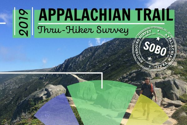 Southbound Thru-Hikers: The Appalachian Trail Hiker Survey